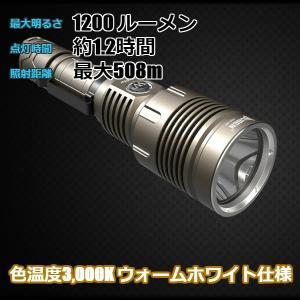ウーベン USB 充電式 LED懐中電灯 1280ルーメン Tシリーズ T103WPRO|babygoods