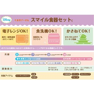 ベビー食器 コンビ くまのプーさん スマイル食器セットC 離乳食 調理器 赤ちゃん 食事|babymachi|02