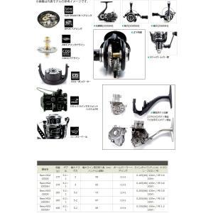 【特別価格32%OFF】●アブガルシア REVO レボ MGX 2500SH 【まとめ送料割】|bass-infinity|02