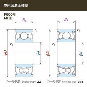 【国内メーカー正規品】605ZZ NSK 日本精工 ミニチュアベアリング bearing 02