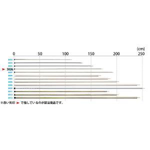 素材:6061アルミ合金(16.0mm径)サイズ:170cm(折りたたみサイズ47cm) キーワード...