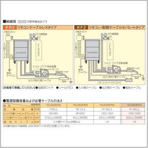 【送料無料】 パナソニック サイリスタ 350KR2 (10M直結) 【大特価】|bedream|02