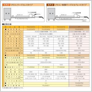 【送料無料】 パナソニック サイリスタ 350KR2 (10M直結) 【大特価】|bedream|03