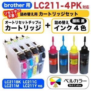 ブラザー LC211 大容量カートリッジ M + 詰め替えイ...