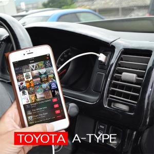USB充電器 車 ケーブル パネル スイッチホール トヨタ Aタイプ 日産 ダイハツ 三菱