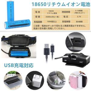 AUKELLY ヘッドライト LED ヘッドランプusb充電式 アウトドアライト 高輝度CREE T6 IP65防水仕様 角度調節可能 ズー|benriithiban