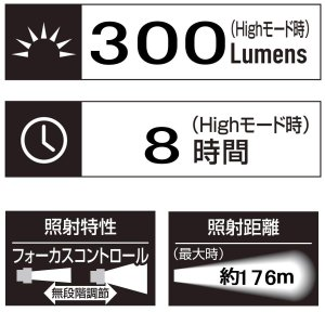 GENTOS(ジェントス) LED ヘッドライト 明るさ300ルーメン/実用点灯8時間/防滴 ヘッドウォーズ HW-000X ANSI規格準|benriithiban