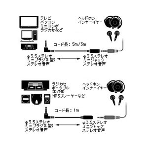 audio-technica AT3A45L/...の詳細画像1