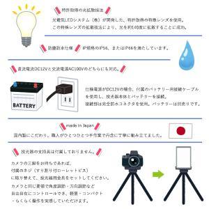 LED 投光器 SHIFT 933ルーメン 広角レンズ 140度 直流電源 交流電源 両用 シフトA 本体のみ 12V/AC100V〜200V ジーブレーン アウトドア 防じん・防水|bestone1|02