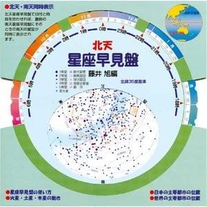 星座観察 星座早見表 北天南天星座早見 世界の主要都市