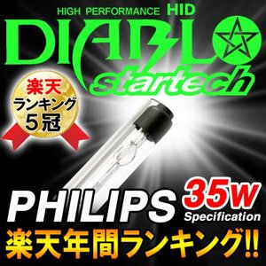 【PHILIPS仕様】HID キット H1 H3 H4 H7 H8 H10 H11 H16,HB3,HB4 超極小35WデジタルICバラスト採用 シン|bigkmartjapan