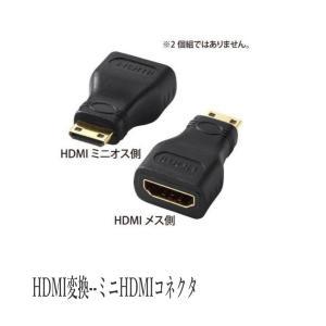 HDMIコネクタをミニHDMIコネクタに変換するHDMI変換アダプタ