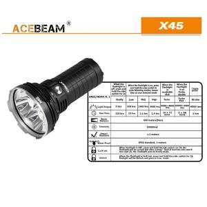 【ACEBEAM】X45 CREE XLampの最新&ハイエンドLEDを搭載。多くのマニアをも魅了させてしまう注文度が高いブランドです。光をお楽しみください。|blackwolf|04
