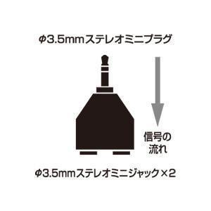 【定形外】audio-technica オーディオテクニカ / ATL425CS(φ3.5ステレオミニプラグとφ3.5ステレオミニジャック×2の変換プラグ)|bloomz