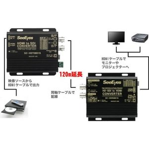HDMIケーブル延長ユニットセット SC-HDR0801S+SC-HDT0801S 送料無料