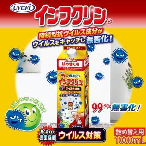 インフクリン ウイルス対策スプレー 1L(業務用) bonita