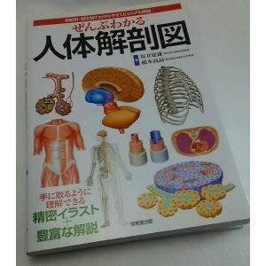 ぜんぶわかる人体解剖図                   の商品画像|ナビ