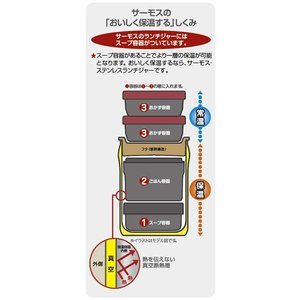 サーモスステンレスランチジャー1.1合ブラックJBE-1600FBK