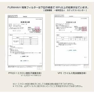 UVカットマスク (洗えるマスク+高性能フィルター20枚) 紫外線対策 花粉症対策 PM2.5対策 ...