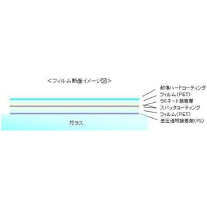 窓ガラスフィルム インフィニティー50 ニュートラル53% 幅広1.5m幅×長さ1m単位切売|braintec|03