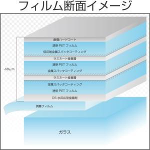 窓ガラスフィルム シンフォニー15 シルバーニュートラル14% 91cm幅×1m単位切売|braintec|02