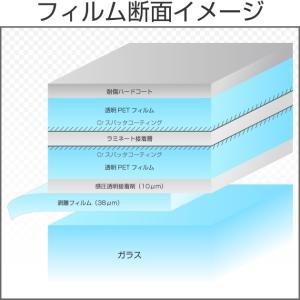 カーフィルム エクリプス20(ハーフミラー22%)1.5m幅×長さ1m単位切売 braintec 02