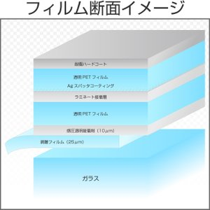 カーフィルム スパッタゴールド80(80%) 50cm幅×長さ1m単切売 NSN80GD20C-015/015 braintec 02