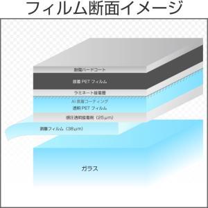 スモークフィルム カーフィルム プロ・ブラックパール30(32%) 50cm幅×長さ1m単位切売|braintec|02