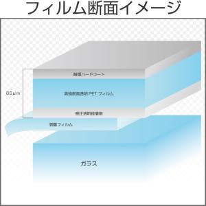 カーフィルム 飛散防止フィルム セーフティークリア 1.5m幅×長さ1m単位切売|braintec|02