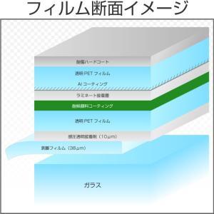 カーフィルム SPグリーン15(18%) 50cm幅×長さ1m単位切売|braintec|02