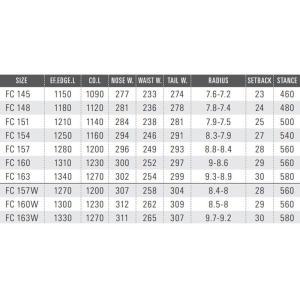 19-20 OGASAKA / オガサカ FC メンズ レディース 板 スノーボード 予約商品 2020|breakout|03
