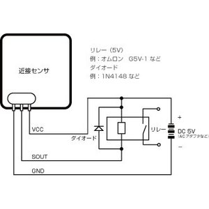 近接センサモジュール/ADEC02|bto|06