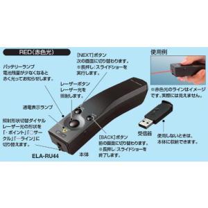 【送料無料♪(沖縄・離島を除く)】コクヨ ELA-RU44 レーザーポインター<RED>(UDシリーズ)|bunsute