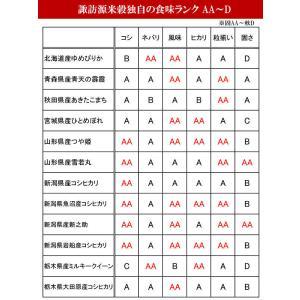 厳選 全9種類 真空パッケージ お米の食べ比べ ギフトセット(各300g 約2合)|bussan10|07
