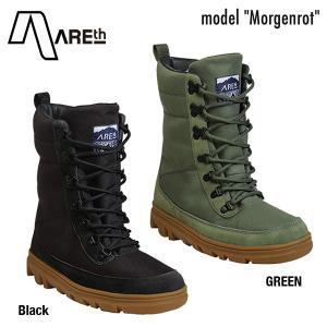 AREth Model