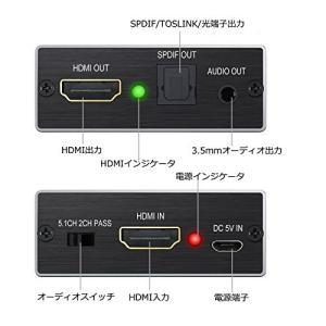 本製品は4K HDMI デジタル信号を4K HDMI信号 + Optical/Toslink/SPD...