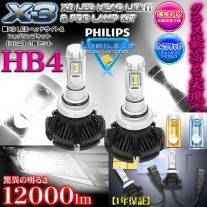 日産車/HB4 X3 PHILIPS 12000ルーメンLEDヘッドライト&フォグランプキット50W/6500K車検対応2個セット/1年保証