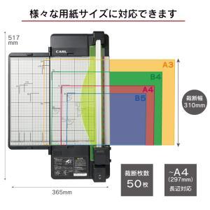 ディスクカッター・スリム(フッ素コート刃) DC-F5100|carl-onlineshop|02