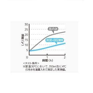 サーモス 保冷缶ホルダー/ROD-002 ミッドナイトブルー(MDB) 4562344368469|cascaderocks|04