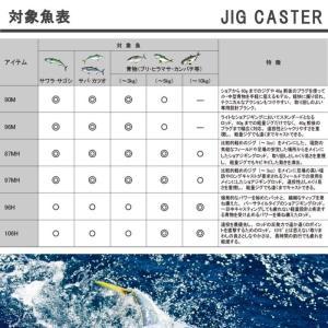 ダイワ ジグキャスター 97MH 【np194rod】|casting|04