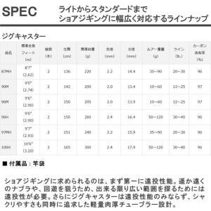 ダイワ ジグキャスター 97MH 【np194rod】|casting|05