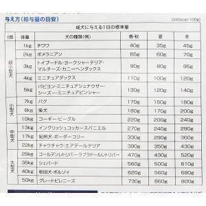 ランミール ドッグフード ミックス 大粒成犬用 6.5kg|chan-gaba