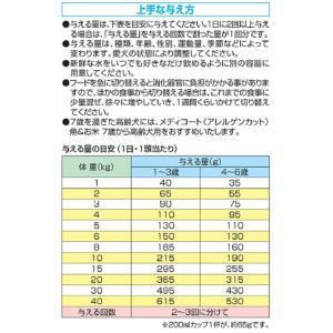 メディコート ドッグフード アレルゲンカット 魚&お米 1歳から 成犬用 1.25kg(250g×5パック)|chan-gaba