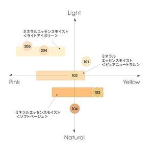 MiMC(エムアイエムシー) ミネラルリキッドリーファンデーション リフィル (205 ピンクブライト) chan-gaba