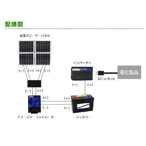 ソーラーパネル 太陽光パネル 太陽光発電 自動追尾システム 自家発電 家庭用|chikyuya|05