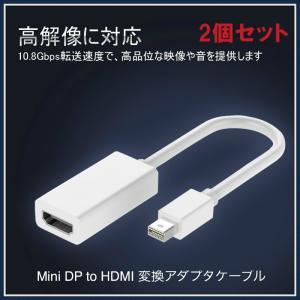 本製品はMini Displayport- HDMI変換ケーブル。 最大解像度 1920 x 980...