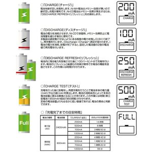 急速充電器 充電池用 ニッケル水素電池 ニッカド電池 Ni-MH Ni-CD 単3/単4形 急速充電 放電 リフレッシュ DLYFULL NT1000 送料無料|chobt|11