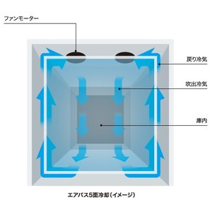 HCR-63CZ3 ホシザキ 業務用恒温高湿庫 エアー冷却方式|chuuboucenter|02