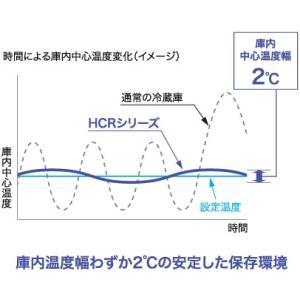 HCR-63CZ3 ホシザキ 業務用恒温高湿庫 エアー冷却方式|chuuboucenter|04