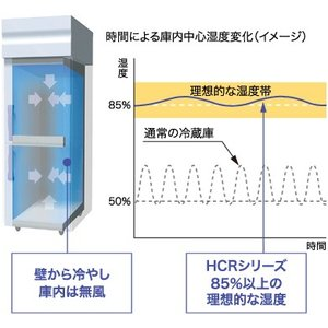 HCR-63CZT ホシザキ 業務用恒温高湿庫 エアー冷却方式|chuuboucenter|05